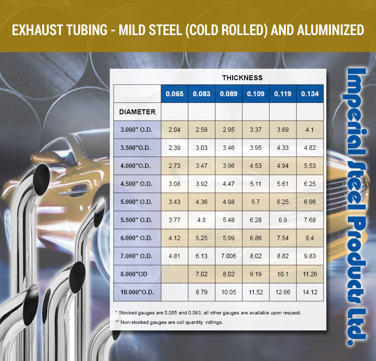 Imperial Steel automotive exhaust tubing aluminized